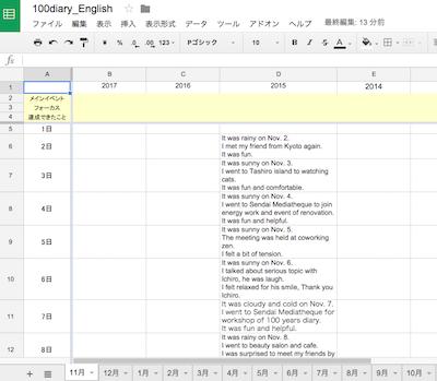 3行日記を100年日記へ